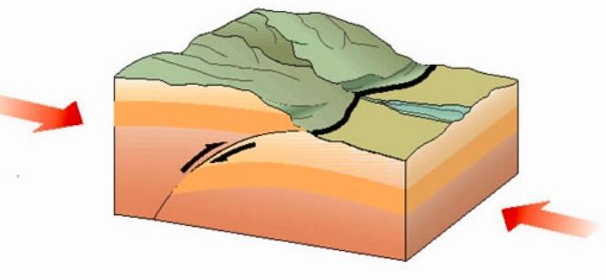 四川为什么频繁发生地震,你知道原因吗